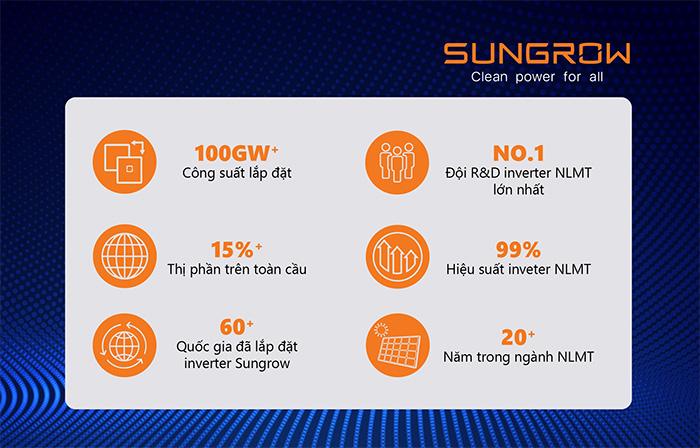 inverter-sungrow-dong-rt-41-h2