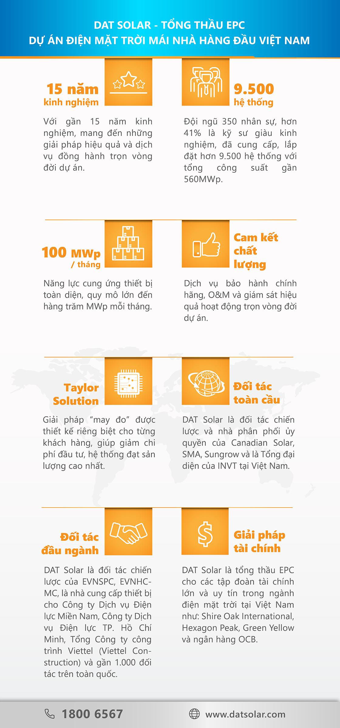 ve-dat-solar-2021